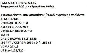 FANFARO ΛΑΔΙ ΥΔΡΑΥΛΙΚΟΥ HYDRO ISO 46 46ISOHYDRO20L