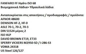 FANFARO ΛΑΔΙ ΥΔΡΑΥΛΙΚΩΝ ISO 68 20L   ISO6820LHYDRO